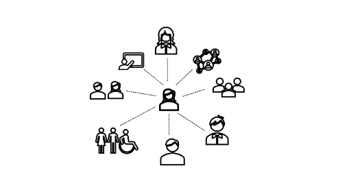 Communicating in a virtual / dispersed team